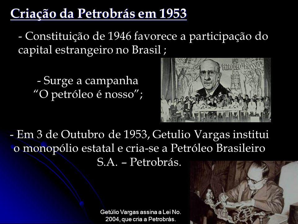 Criação da Petrobrás em 1953