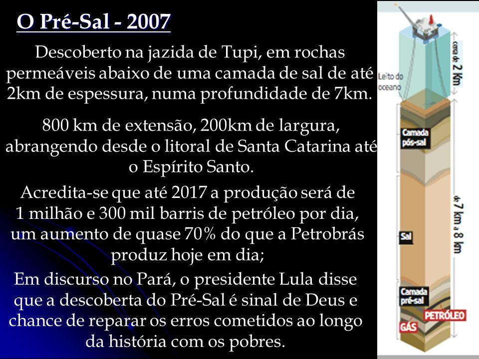 O Pré-Sal - 2007 Descoberto na jazida de Tupi, em rochas permeáveis abaixo de uma camada de sal de até 2km de espessura, numa profundidade de 7km.