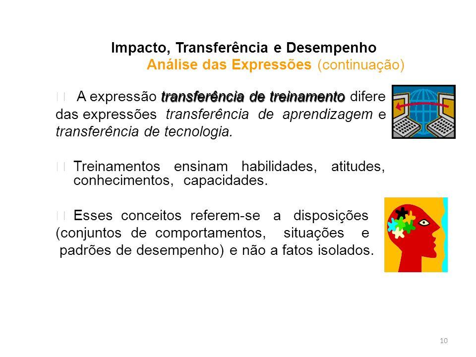 Impacto, Transferência e Desempenho