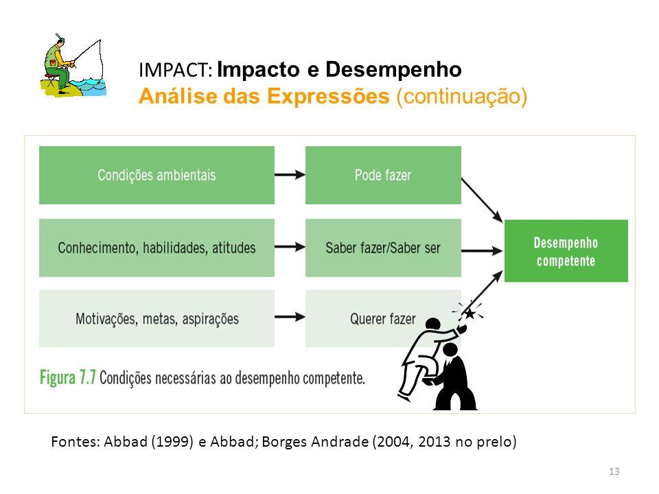 IMPACT: Impacto e Desempenho Análise das Expressões (continuação)