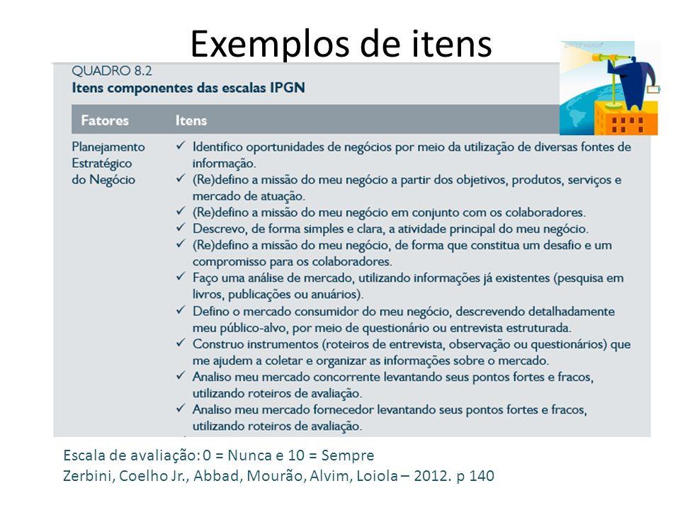 Exemplos de itens Escala de avaliação: 0 = Nunca e 10 = Sempre