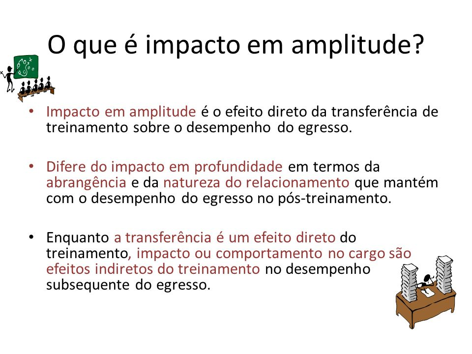 O que é impacto em amplitude