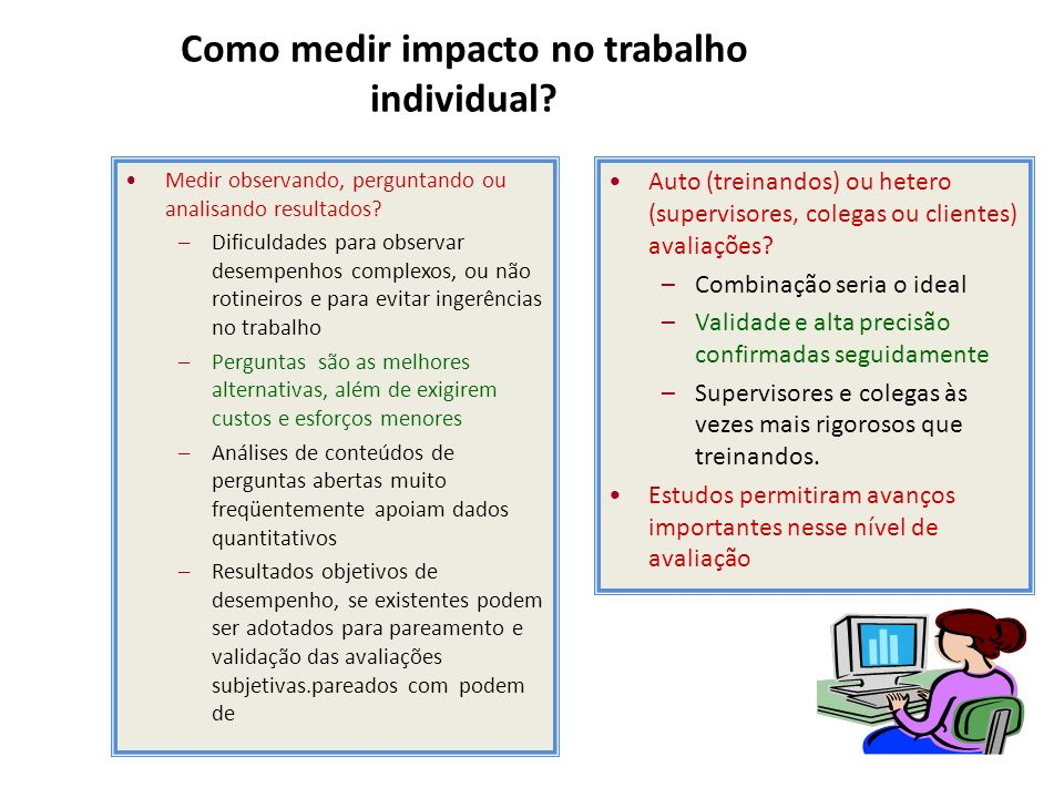 Como medir impacto no trabalho individual