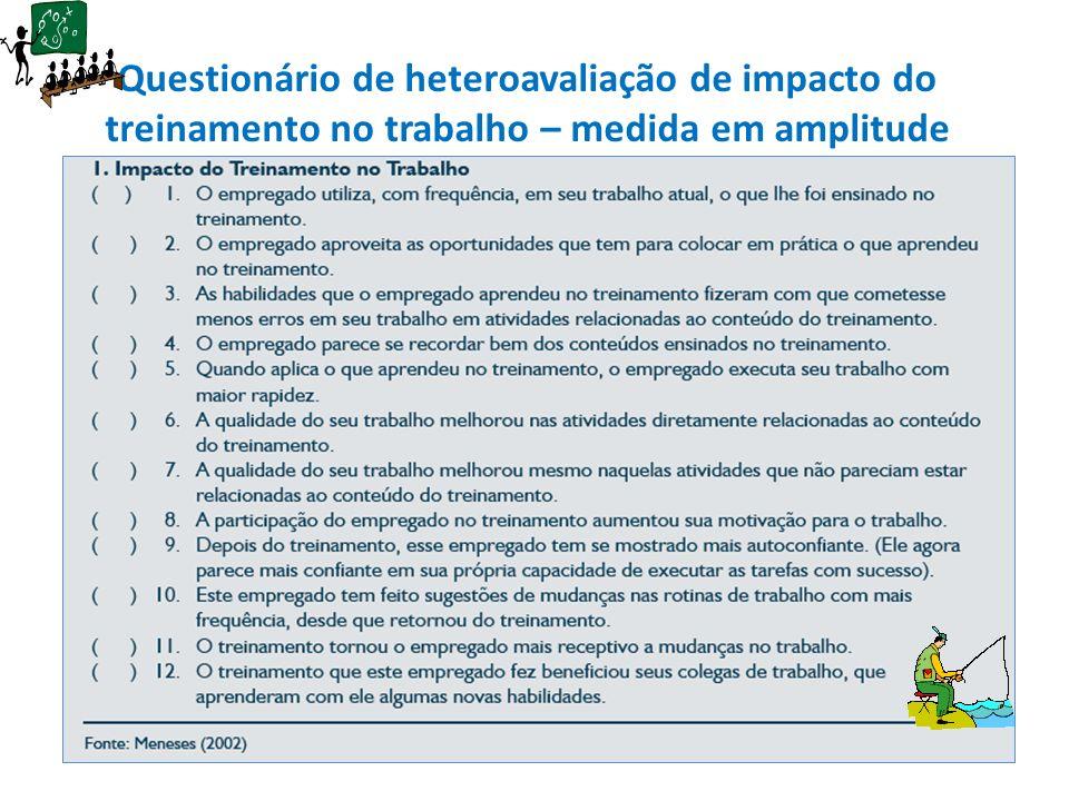 Questionário de heteroavaliação de impacto do treinamento no trabalho – medida em amplitude