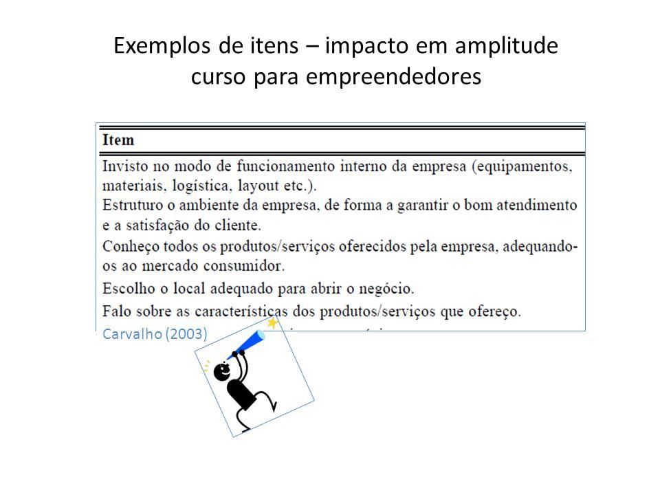 Exemplos de itens – impacto em amplitude curso para empreendedores