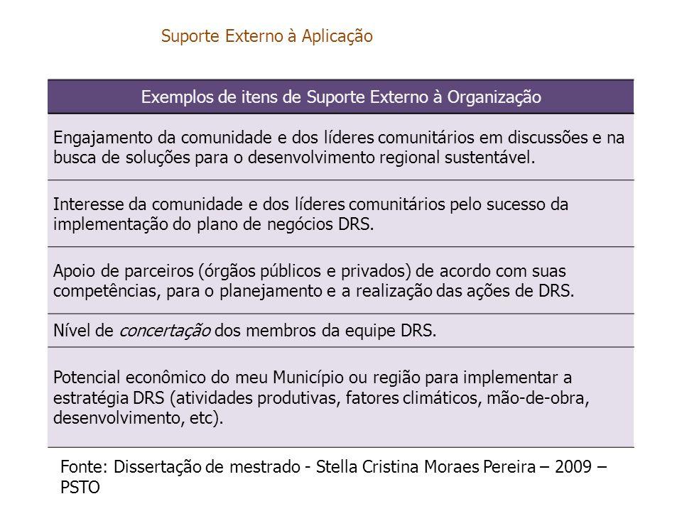 Exemplos de itens de Suporte Externo à Organização