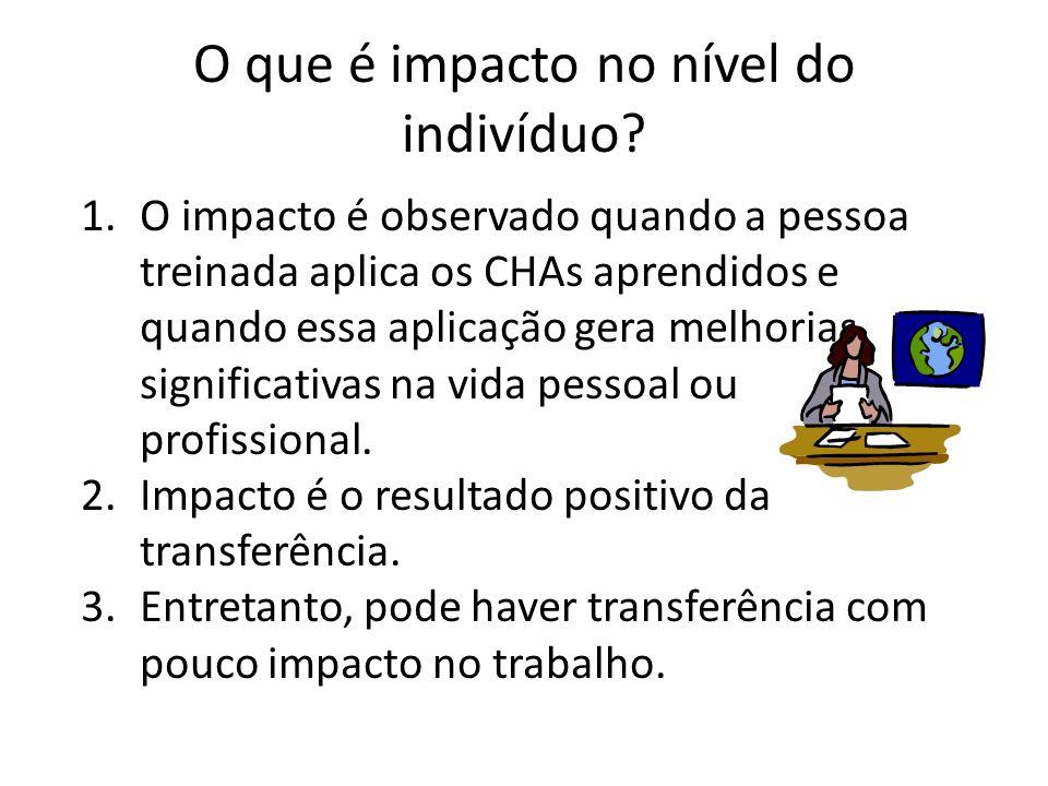 O que é impacto no nível do indivíduo