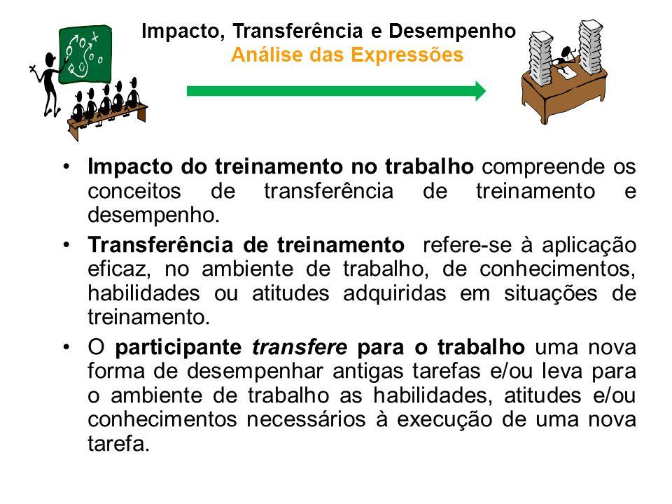 Impacto, Transferência e Desempenho Análise das Expressões