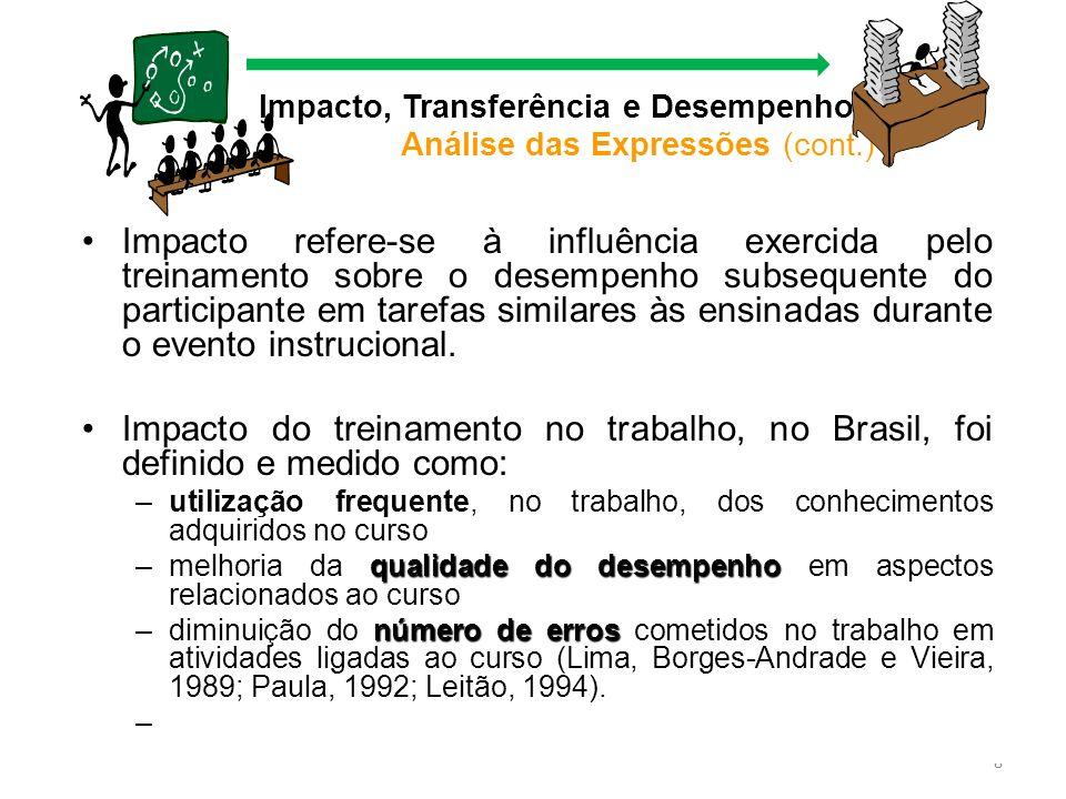 Impacto, Transferência e Desempenho Análise das Expressões (cont.)