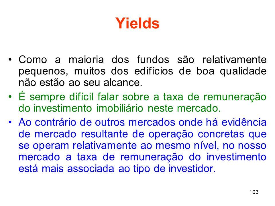 Yields Como a maioria dos fundos são relativamente pequenos, muitos dos edifícios de boa qualidade não estão ao seu alcance.