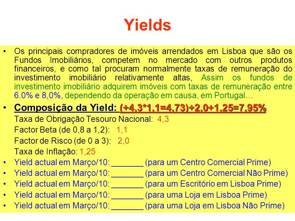 Yields Composição da Yield: (+4,3*1,1=4,73)+2,0+1,25=7,95%