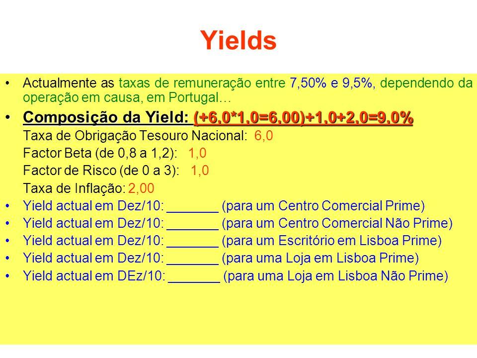 Yields Composição da Yield: (+6,0*1,0=6,00)+1,0+2,0=9,0%
