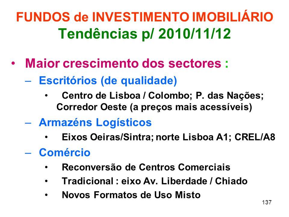 FUNDOS de INVESTIMENTO IMOBILIÁRIO Tendências p/ 2010/11/12