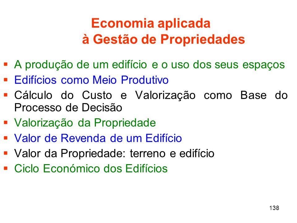 Economia aplicada à Gestão de Propriedades