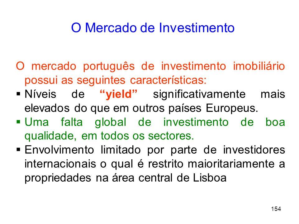 O Mercado de Investimento