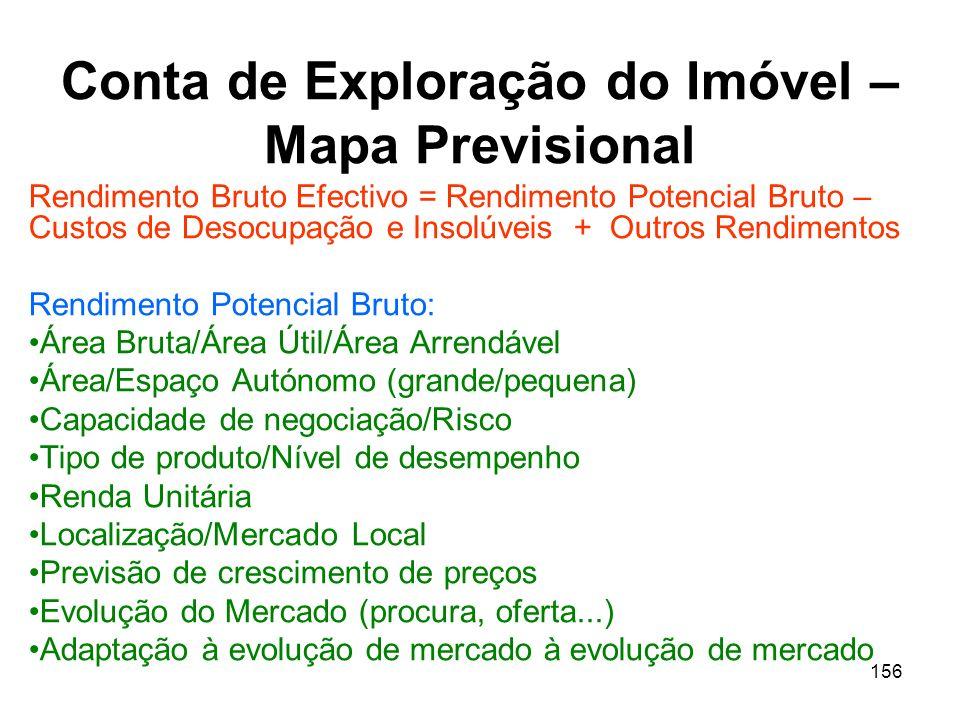 Conta de Exploração do Imóvel – Mapa Previsional