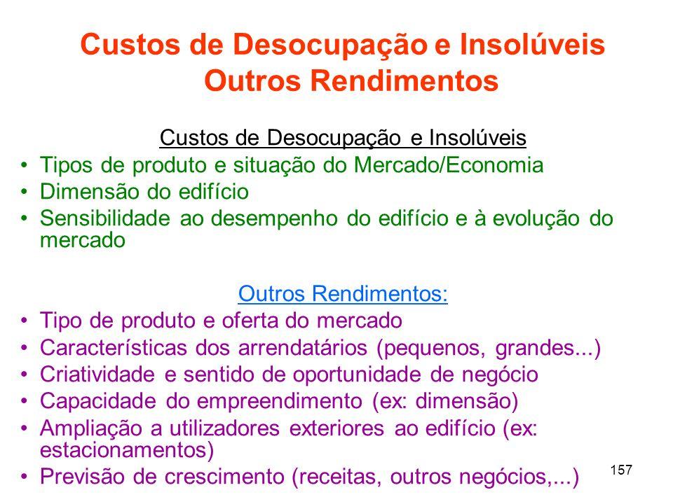 Custos de Desocupação e Insolúveis Outros Rendimentos