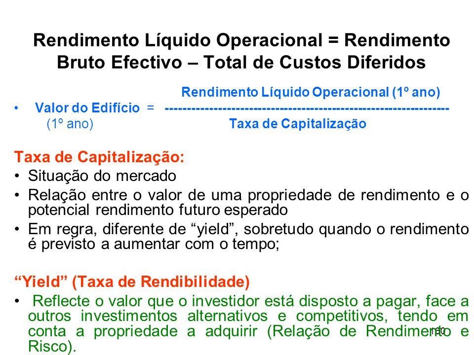 Rendimento Líquido Operacional = Rendimento Bruto Efectivo – Total de Custos Diferidos