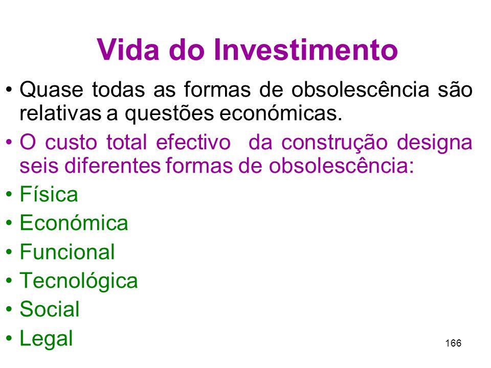 Vida do Investimento Quase todas as formas de obsolescência são relativas a questões económicas.