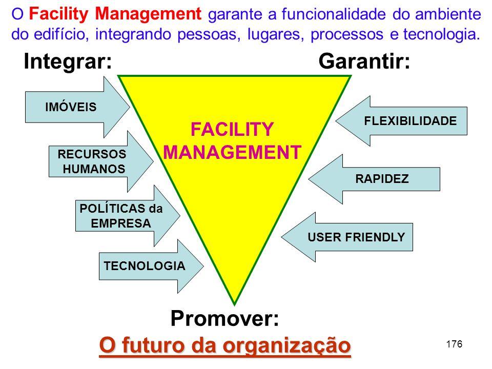 O futuro da organização