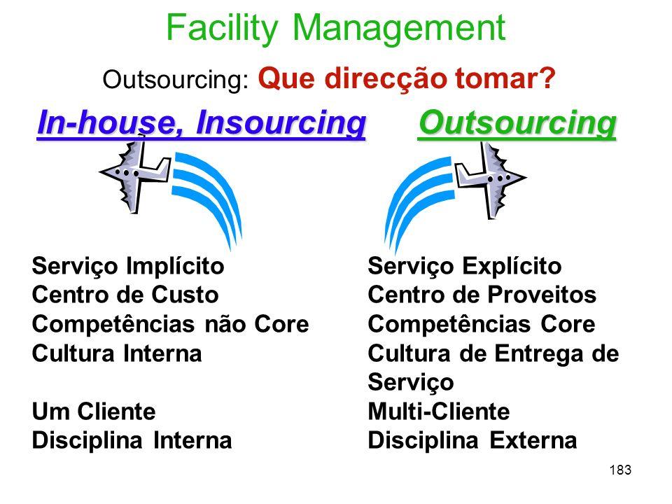 Outsourcing: Que direcção tomar