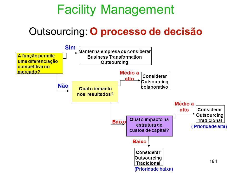 Outsourcing: O processo de decisão