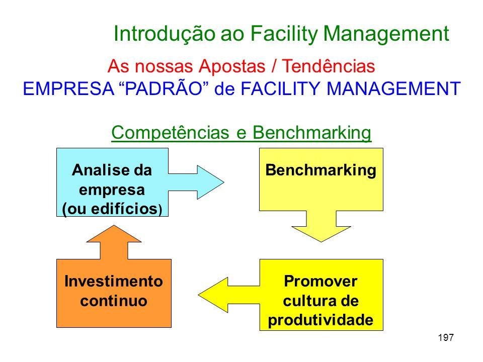 Promover cultura de produtividade Investimento continuo