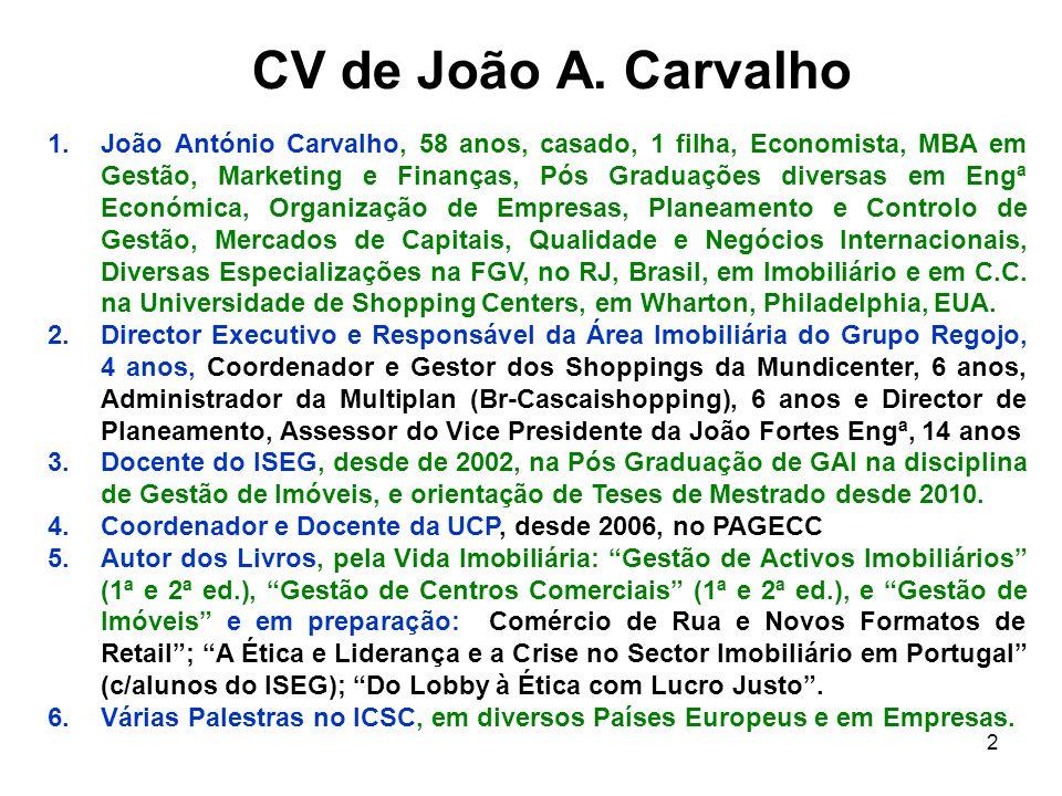 CV de João A. Carvalho