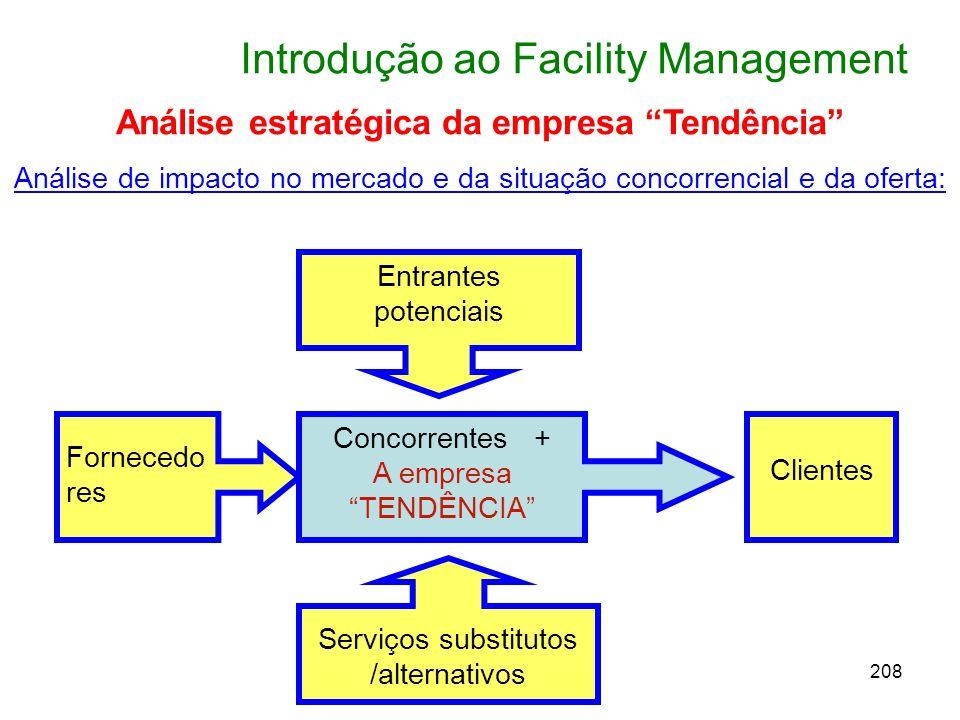 Análise estratégica da empresa Tendência