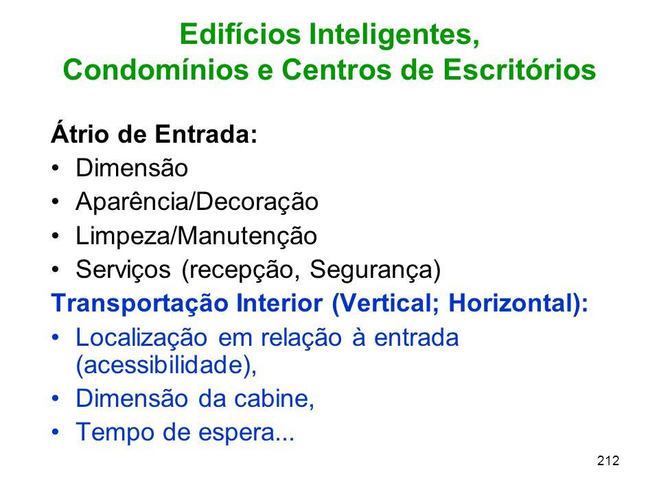 Edifícios Inteligentes, Condomínios e Centros de Escritórios