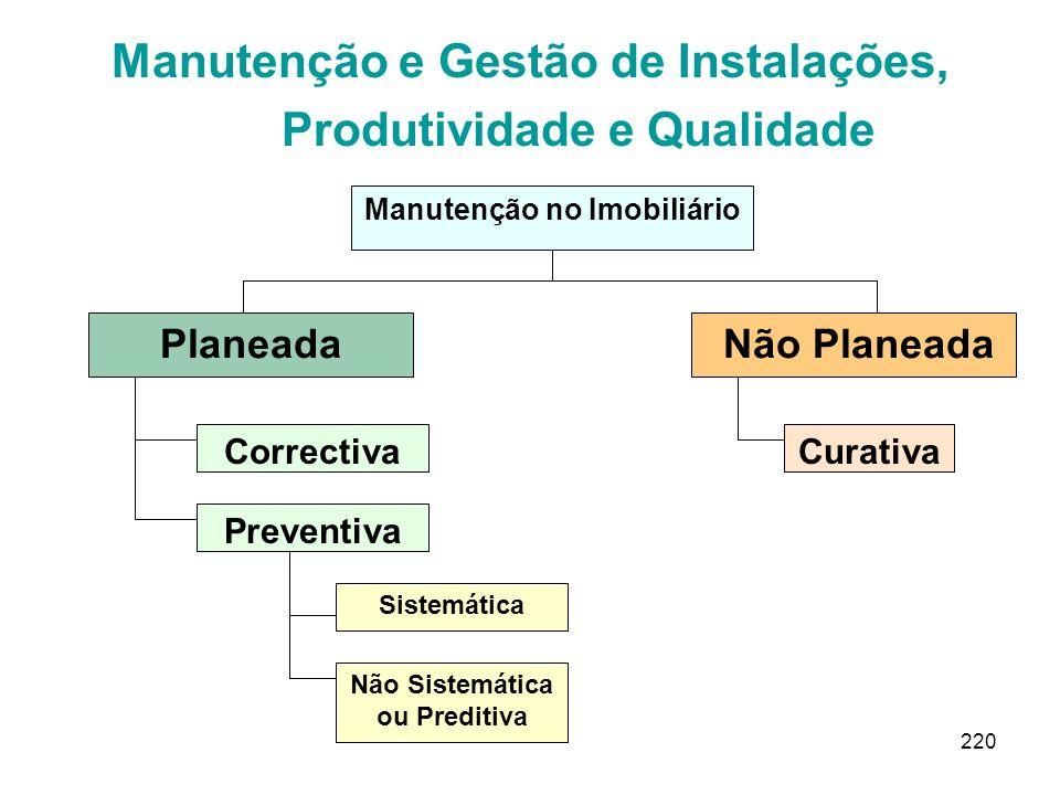 Manutenção e Gestão de Instalações, Produtividade e Qualidade