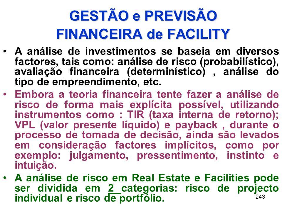 GESTÃO e PREVISÃO FINANCEIRA de FACILITY