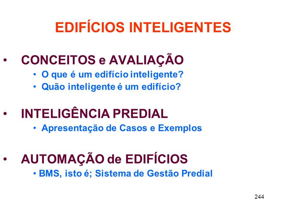 EDIFÍCIOS INTELIGENTES