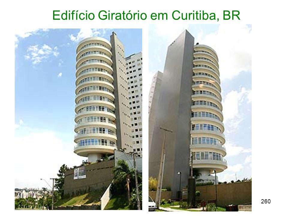 Edifício Giratório em Curitiba, BR