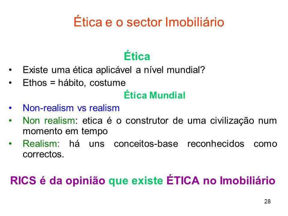 Ética e o sector Imobiliário
