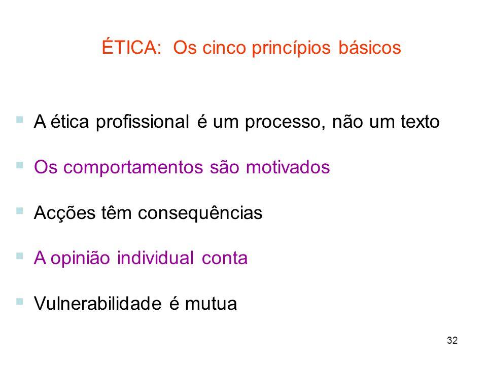 ÉTICA: Os cinco princípios básicos