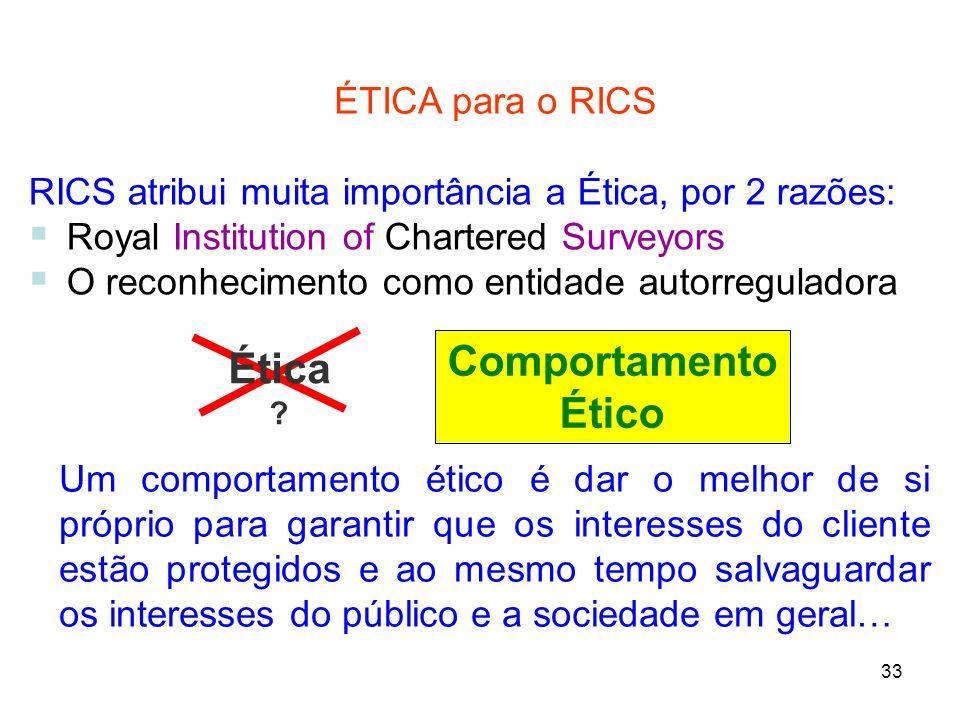Comportamento Ético Ética