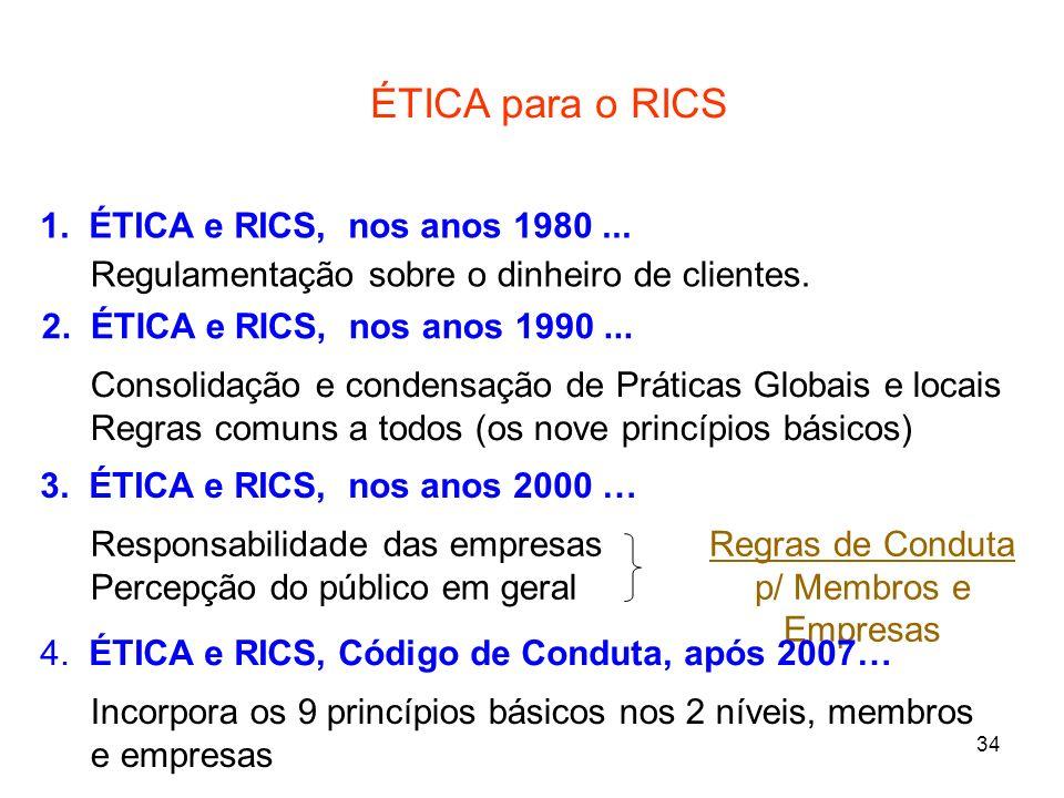 ÉTICA para o RICS 1. ÉTICA e RICS, nos anos 1980 ...