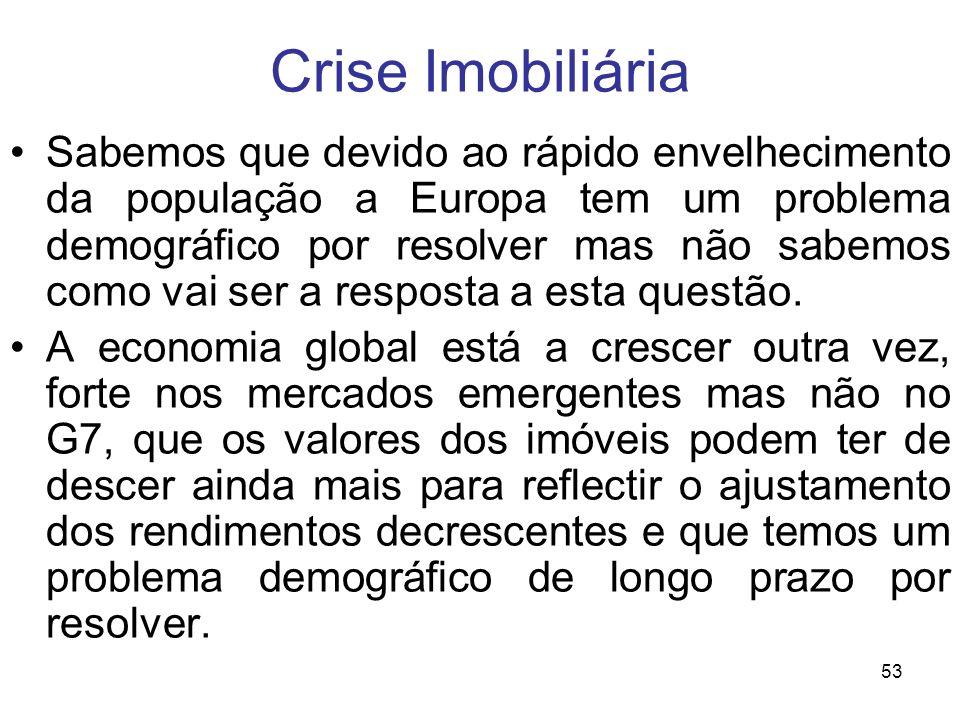 Crise Imobiliária