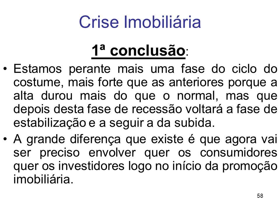 Crise Imobiliária 1ª conclusão: