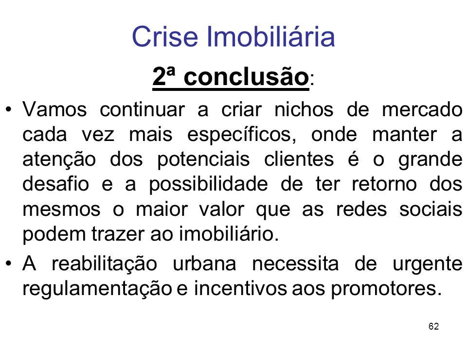 Crise Imobiliária 2ª conclusão: