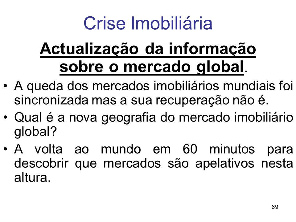 Actualização da informação sobre o mercado global.