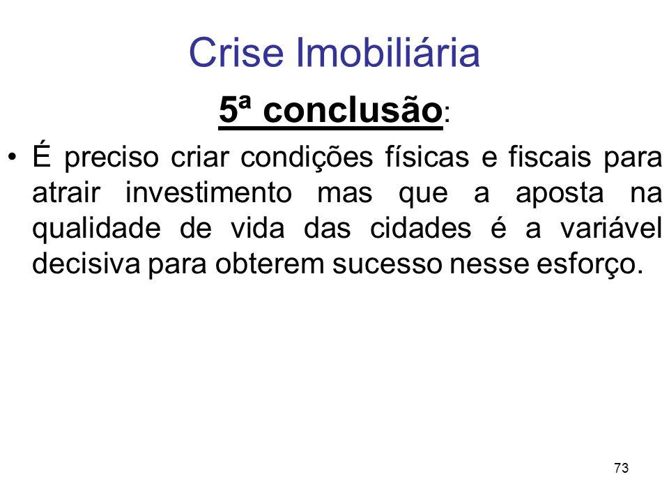 Crise Imobiliária 5ª conclusão: