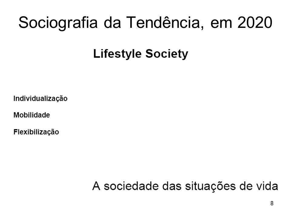 Sociografia da Tendência, em 2020