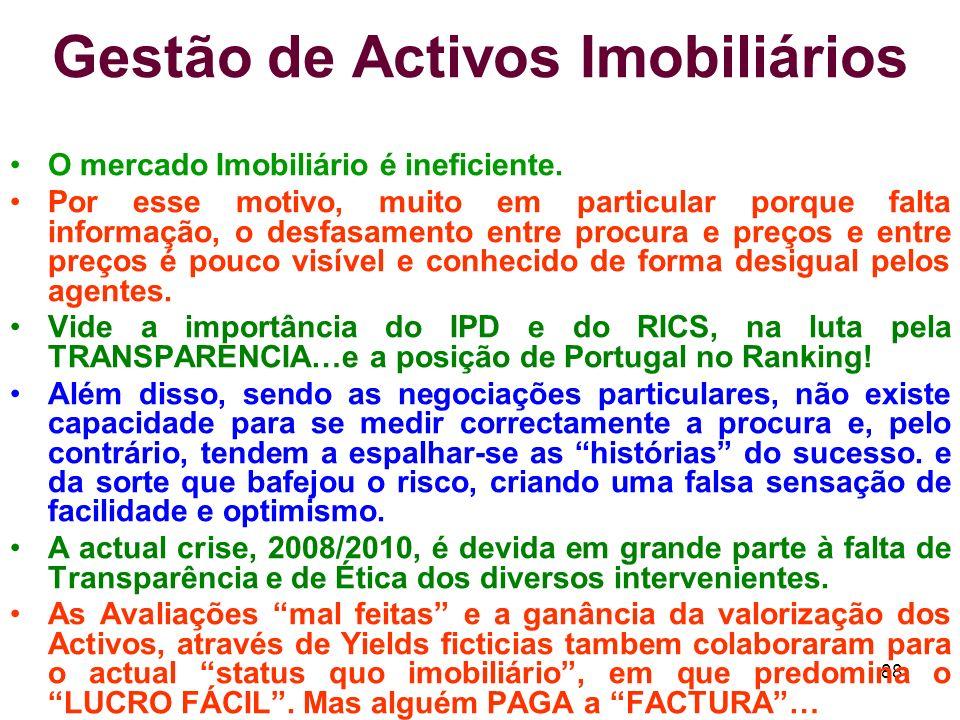 Gestão de Activos Imobiliários