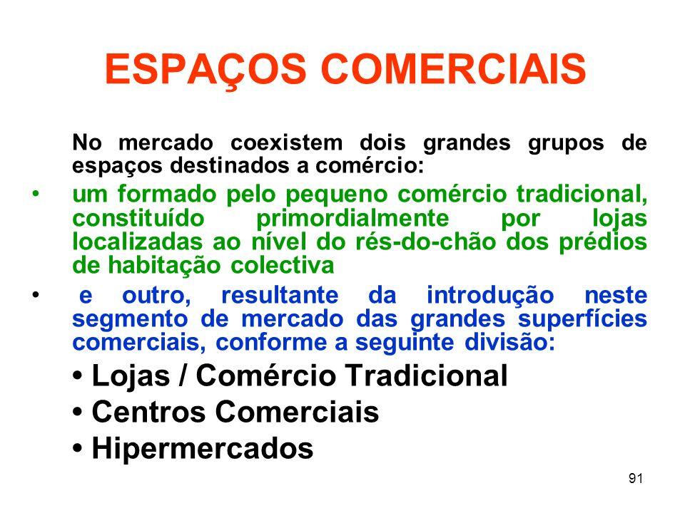 ESPAÇOS COMERCIAIS • Lojas / Comércio Tradicional • Centros Comerciais