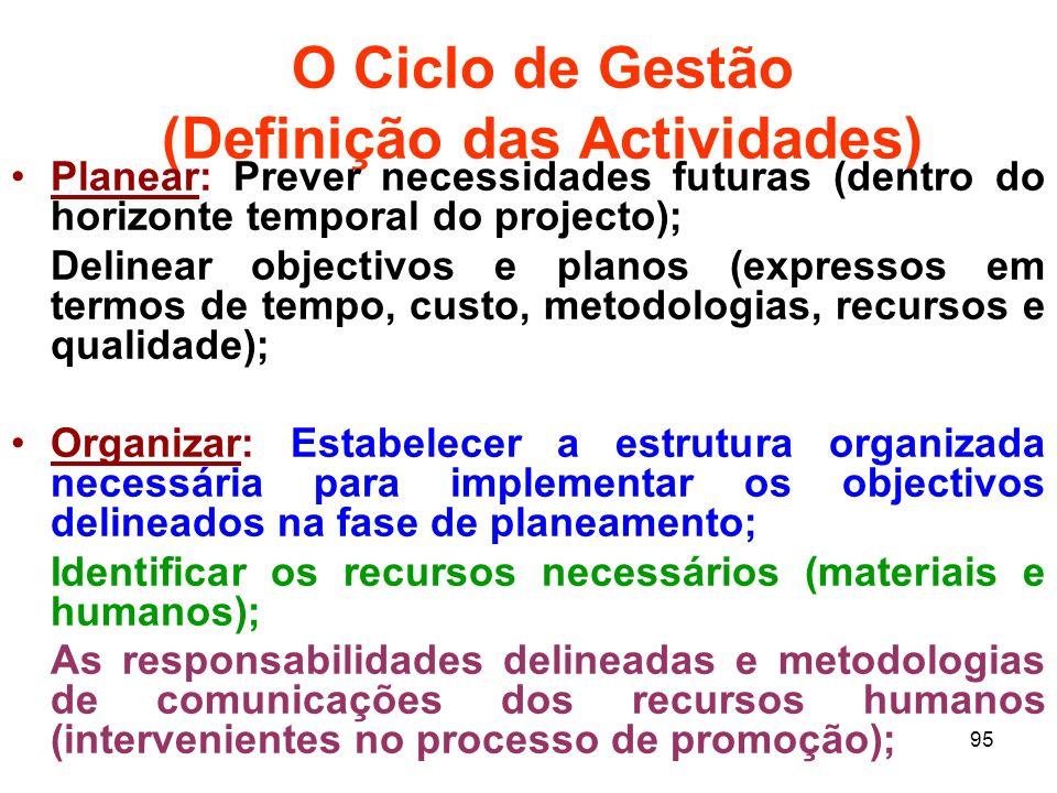 O Ciclo de Gestão (Definição das Actividades)