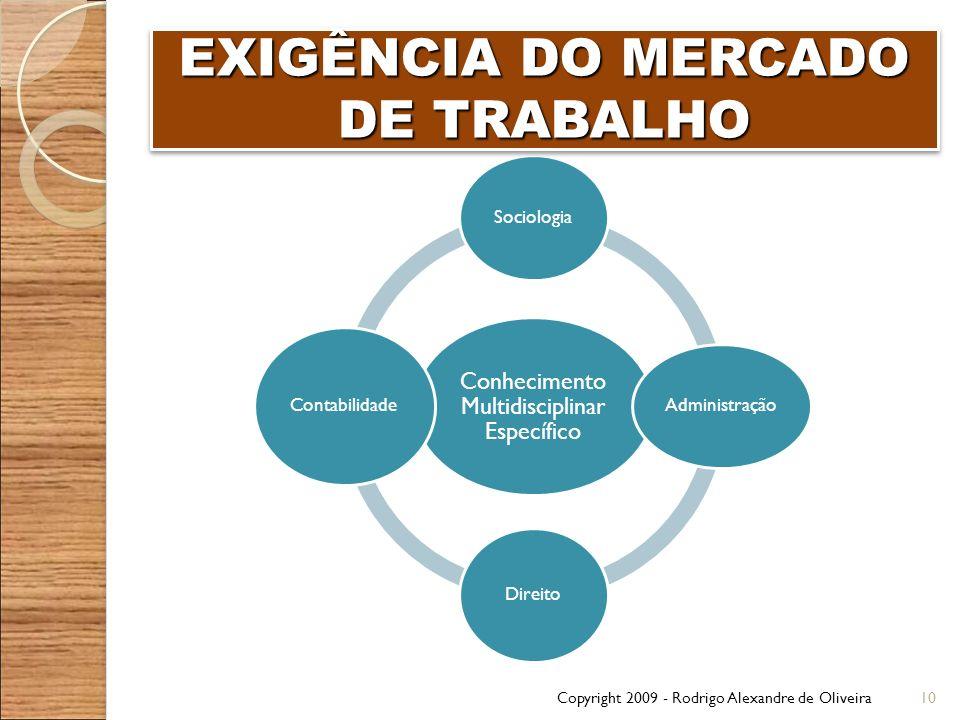 EXIGÊNCIA DO MERCADO DE TRABALHO