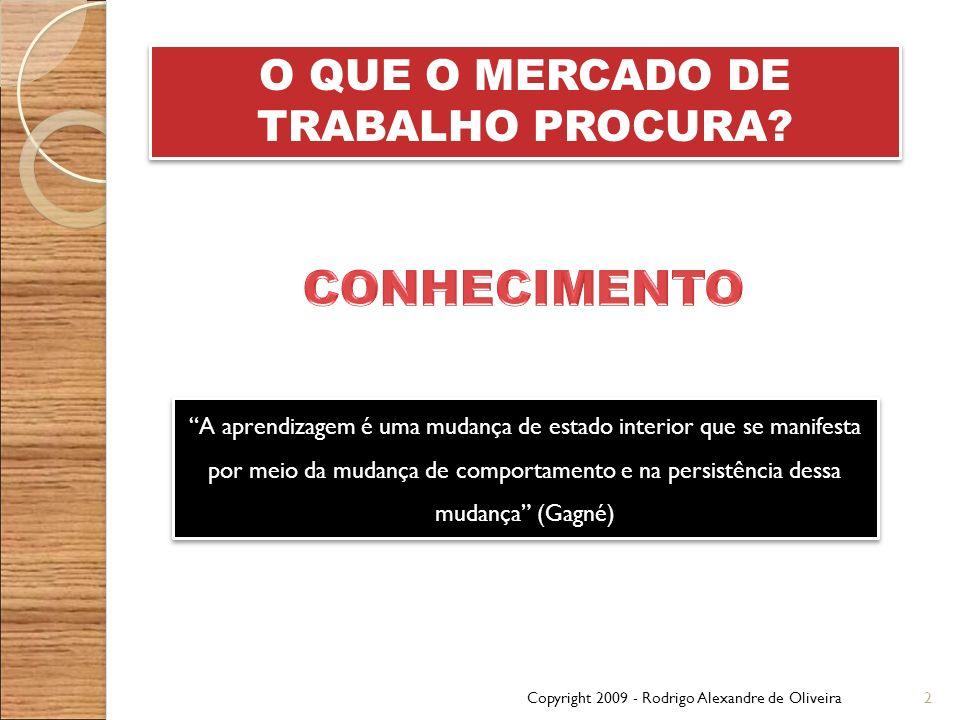 O QUE O MERCADO DE TRABALHO PROCURA
