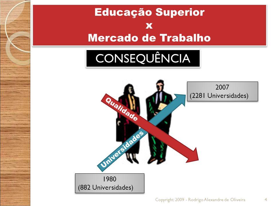 CONSEQUÊNCIA Educação Superior x Mercado de Trabalho 2007